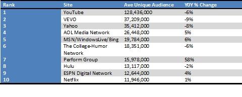 Blog Chart 3